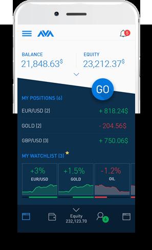 AvaTradeGO – Nueva Aplicación de Trading Móvil | AvaTrade