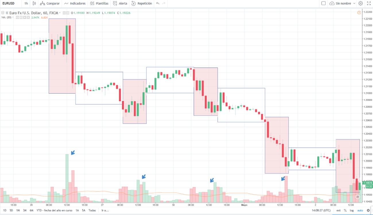 Bitcoin/Euro Memberi Sinyal Beli, Awas Terlambat!
