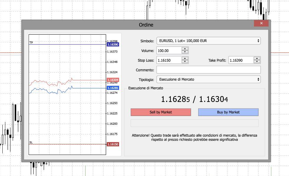 Forex online trading en español que es